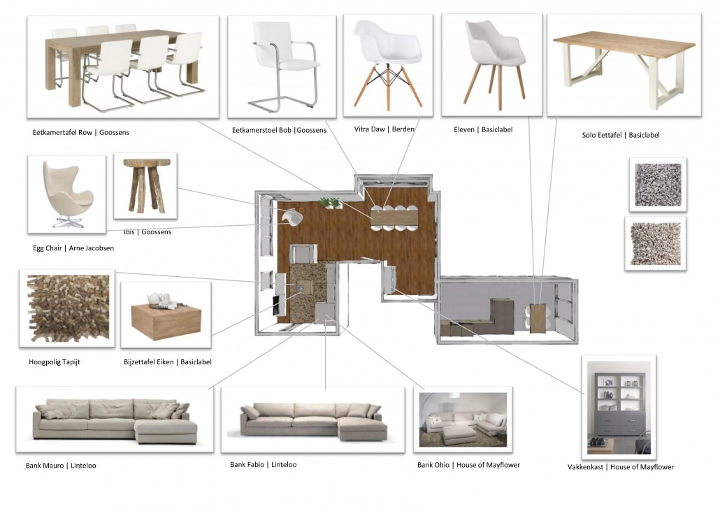 Interieuradvies look inside for Plan interieur